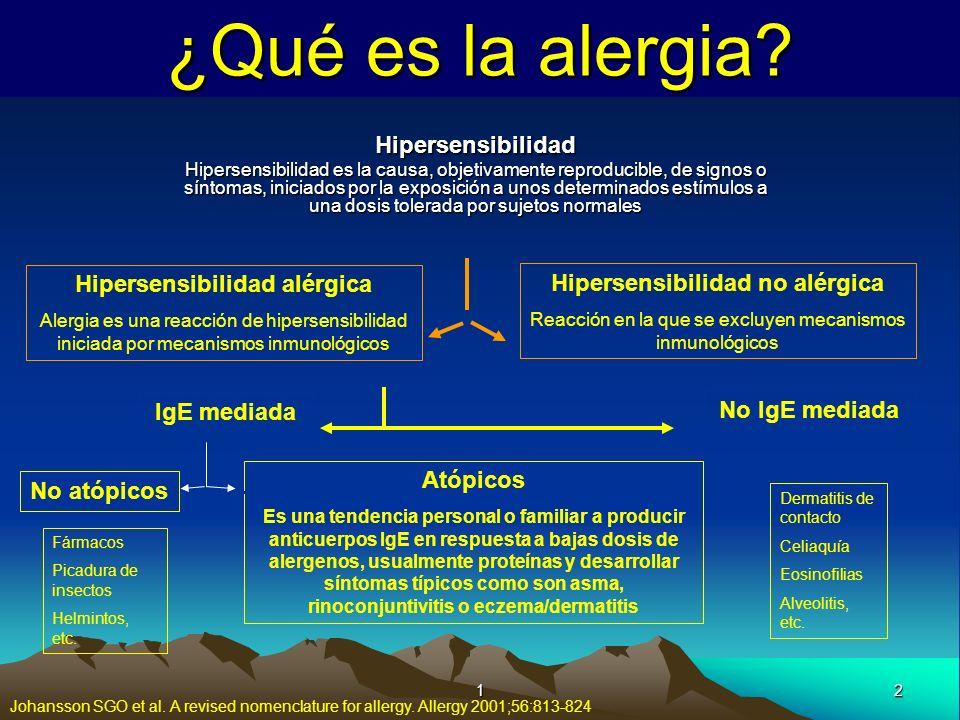 21 ¿Qué es la alergia? Hipersensibilidad Hipersensibilidad es la causa, objetivamente reproducible, de signos o síntomas, iniciados por la exposición