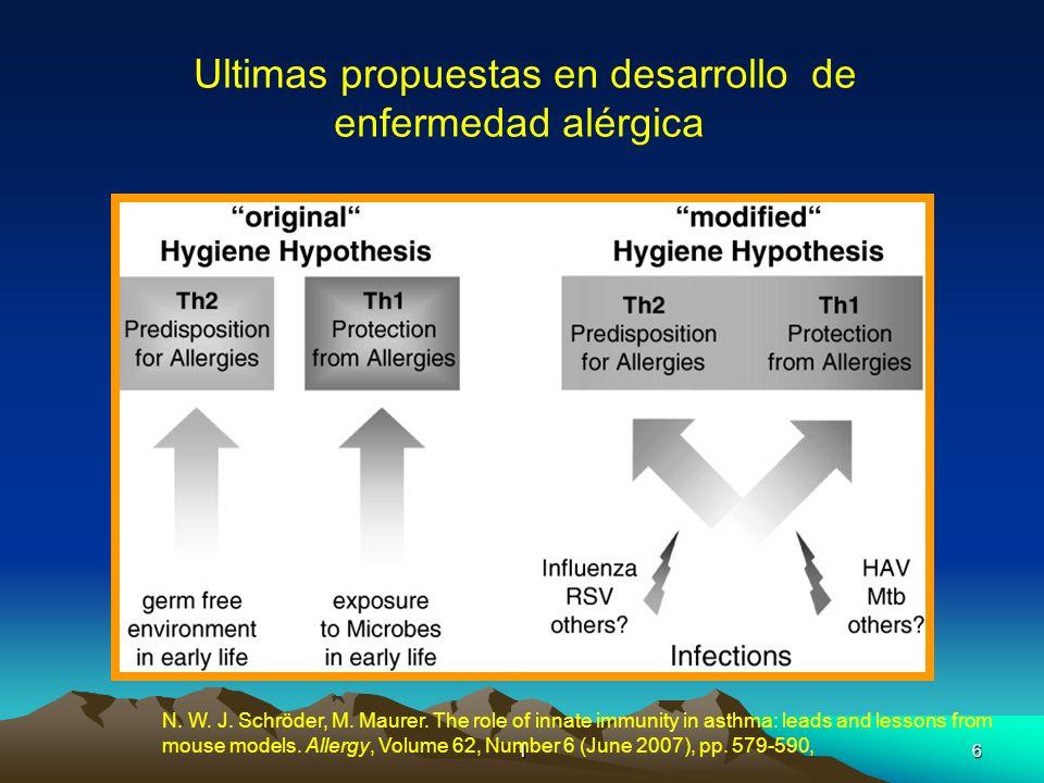17 Una vía respiratoria: una enfermedad alérgica Togias A.