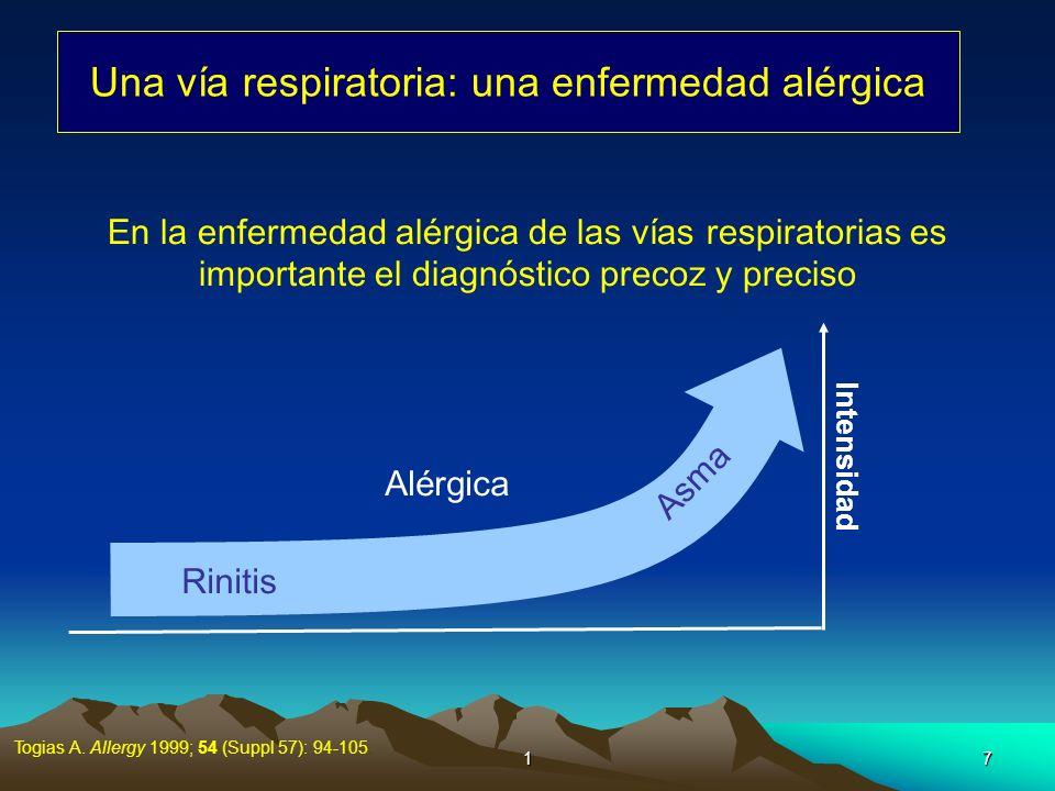 Diapositiva 18 Vínculos epidemiológicos entre la rinitis alérgica y el asma La rinitis alérgica es un factor de riesgo del asma La rinitis alérgica triplicó aproximadamente el riesgo de asma Seguimiento durante 23 años de universitarios de primer año sometidos a pruebas alérgicas; datos basados en 738 peronas (69% varones) con un promedio de edad de 40 años Tomado de Settipane RJ et al.