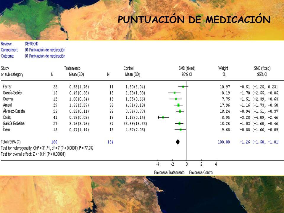 PUNTUACIÓN DE MEDICACIÓN
