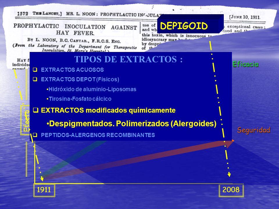Efecto 19112008 Eficacia Seguridad TIPOS DE EXTRACTOS : EXTRACTOS ACUOSOS EXTRACTOS DEPOT (Físicos) Hidróxido de aluminio-Liposomas Tirosina-Fosfato c