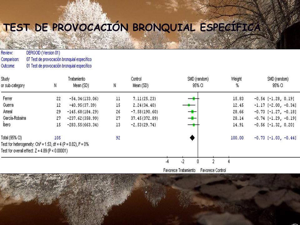 TEST DE PROVOCACIÓN BRONQUIAL ESPECÍFICA