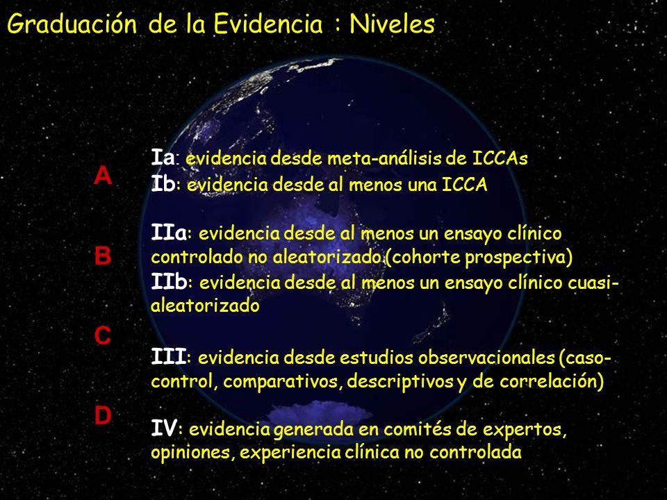 Graduación de la Evidencia : Niveles I a : evidencia desde meta-análisis de ICCAs Ib : evidencia desde al menos una ICCA IIa : evidencia desde al meno