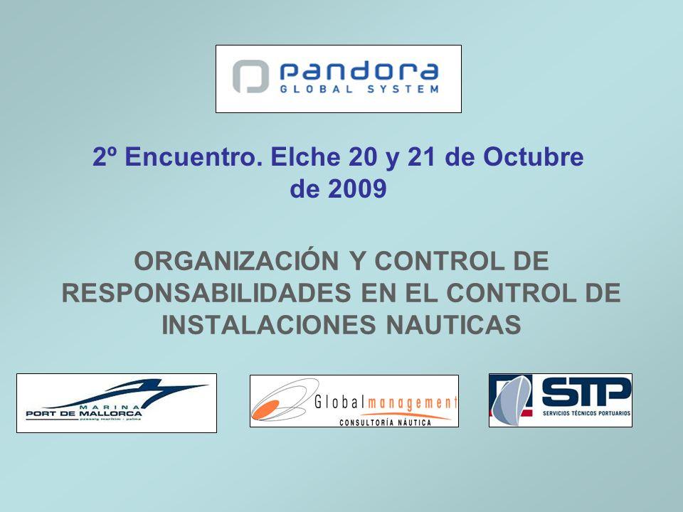 ORGANIZACIÓN Y CONTROL DE RESPONSABILIDADES EN EL CONTROL DE INSTALACIONES NAUTICAS 2º Encuentro. Elche 20 y 21 de Octubre de 2009
