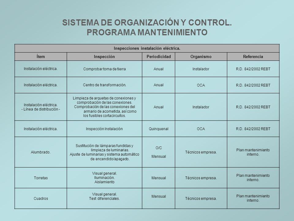 SISTEMA DE ORGANIZACIÓN Y CONTROL. PROGRAMA MANTENIMIENTO Inspecciones instalación eléctrica. ÍtemInspecciónPeriodicidadOrganismoReferencia Instalació