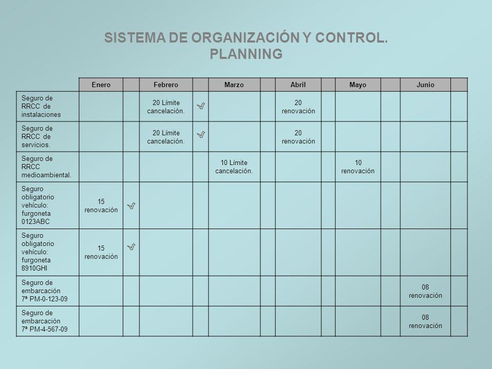 SISTEMA DE ORGANIZACIÓN Y CONTROL. PLANNING EneroFebreroMarzoAbrilMayoJunio Seguro de RRCC de instalaciones 20 Límite cancelación. 20 renovación Segur