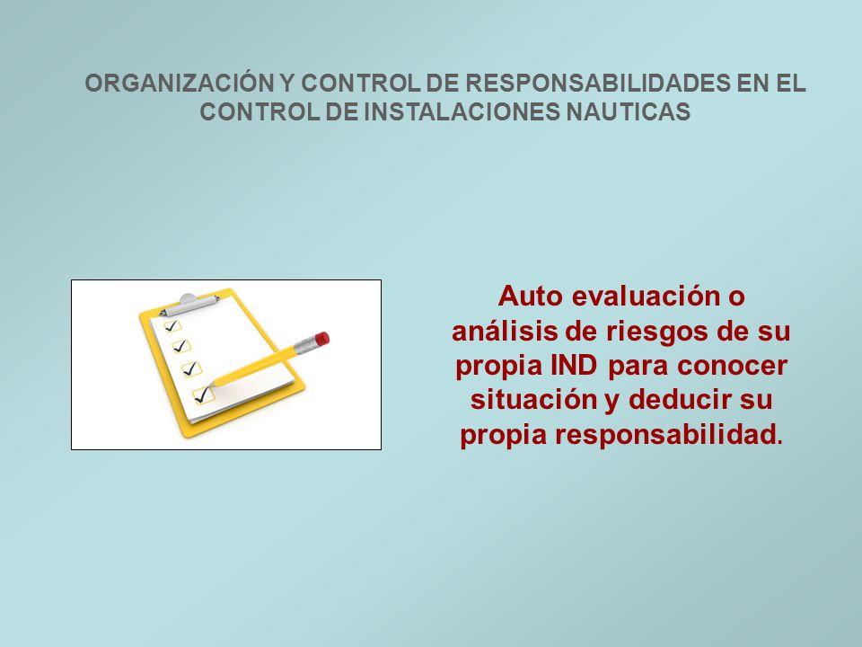 Auto evaluación o análisis de riesgos de su propia IND para conocer situación y deducir su propia responsabilidad.