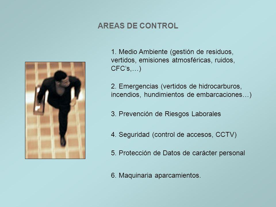 AREAS DE CONTROL 1. Medio Ambiente (gestión de residuos, vertidos, emisiones atmosféricas, ruidos, CFCs,…) 2. Emergencias (vertidos de hidrocarburos,