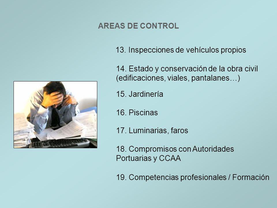 AREAS DE CONTROL 13. Inspecciones de vehículos propios 14. Estado y conservación de la obra civil (edificaciones, viales, pantalanes…) 15. Jardinería