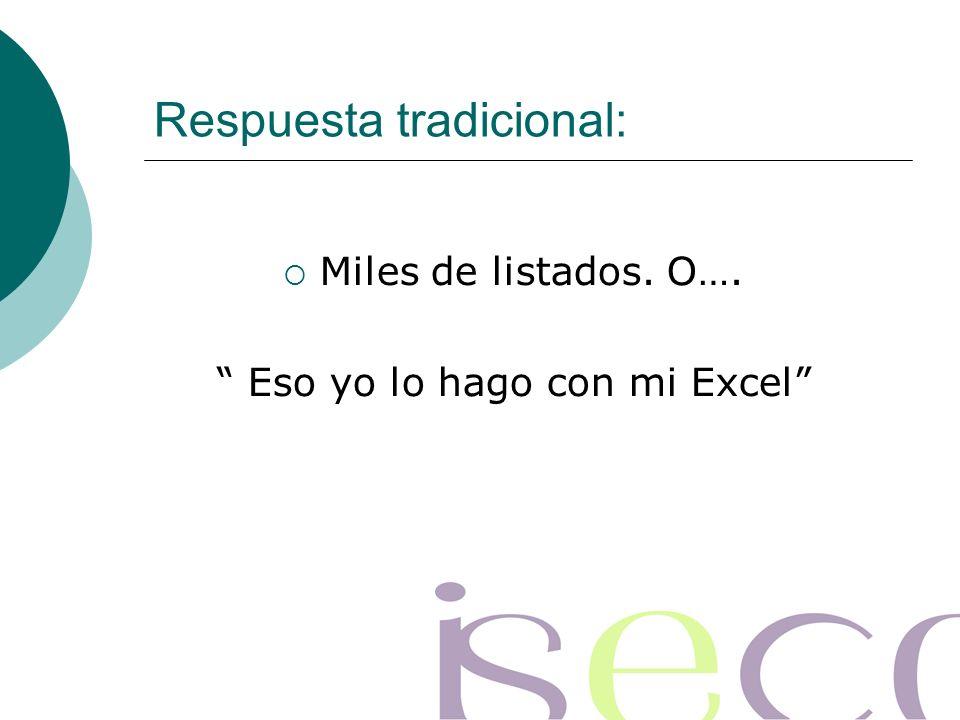 Respuesta tradicional: Miles de listados. O…. Eso yo lo hago con mi Excel