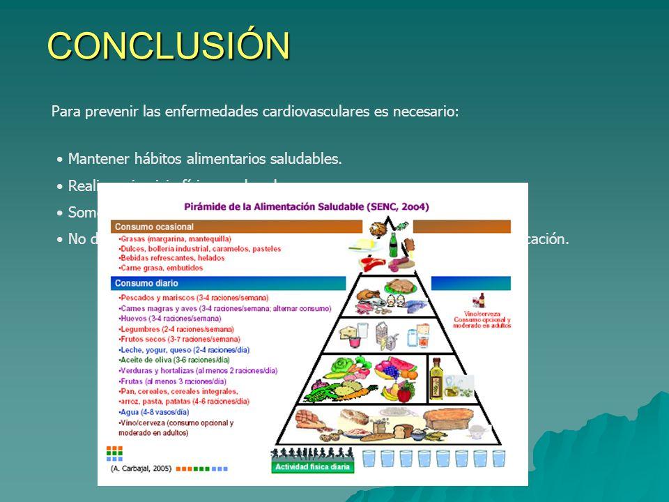 Recomendaciones dietéticas Dieta individualizada, variada y equilibrada. Dieta fraccionada en 5 o 6 tomas al día. Dieta rica en fibra y pobre en grasa