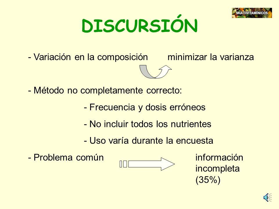 RESULTADOS Mediana omisión múltiple > mediana omisión simple Omisión múltiple: β- caroteno, niacina, vit B12, folato, vit. D, E y cinc Omisión simple: