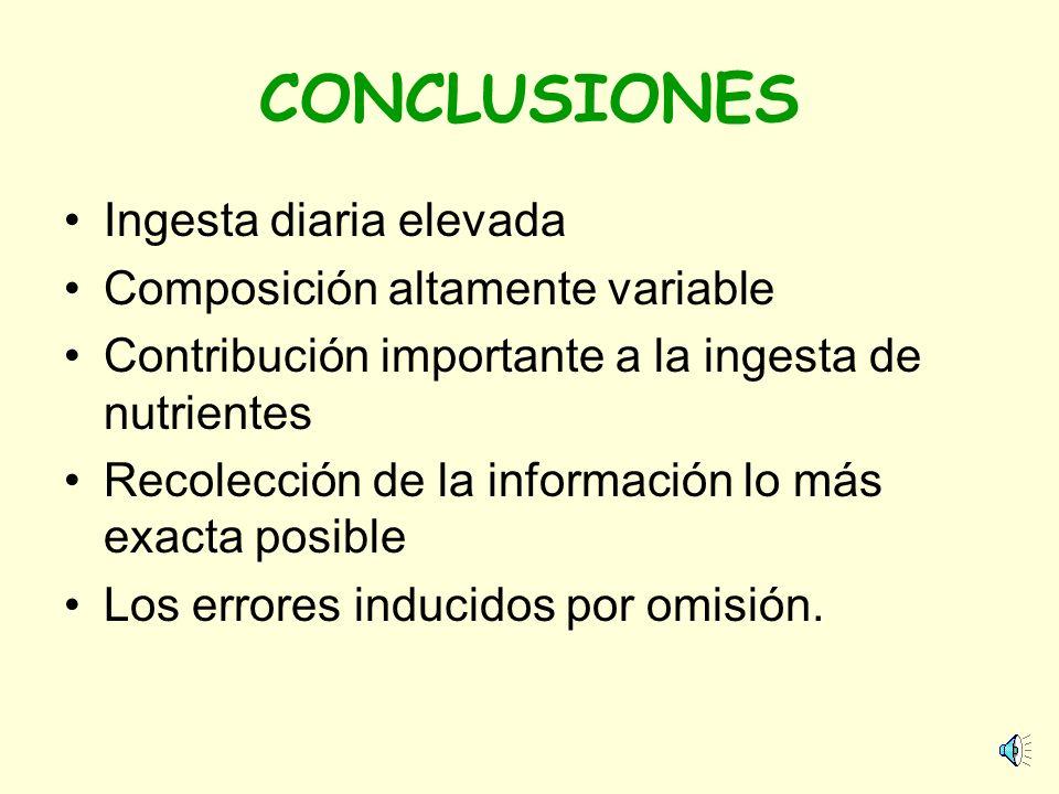 DISCURSIÓN - Cuantificar la ingesta de nutrientes hay que asumir las omisiones - Entender los errores producidos por las omisiones - Definición de las
