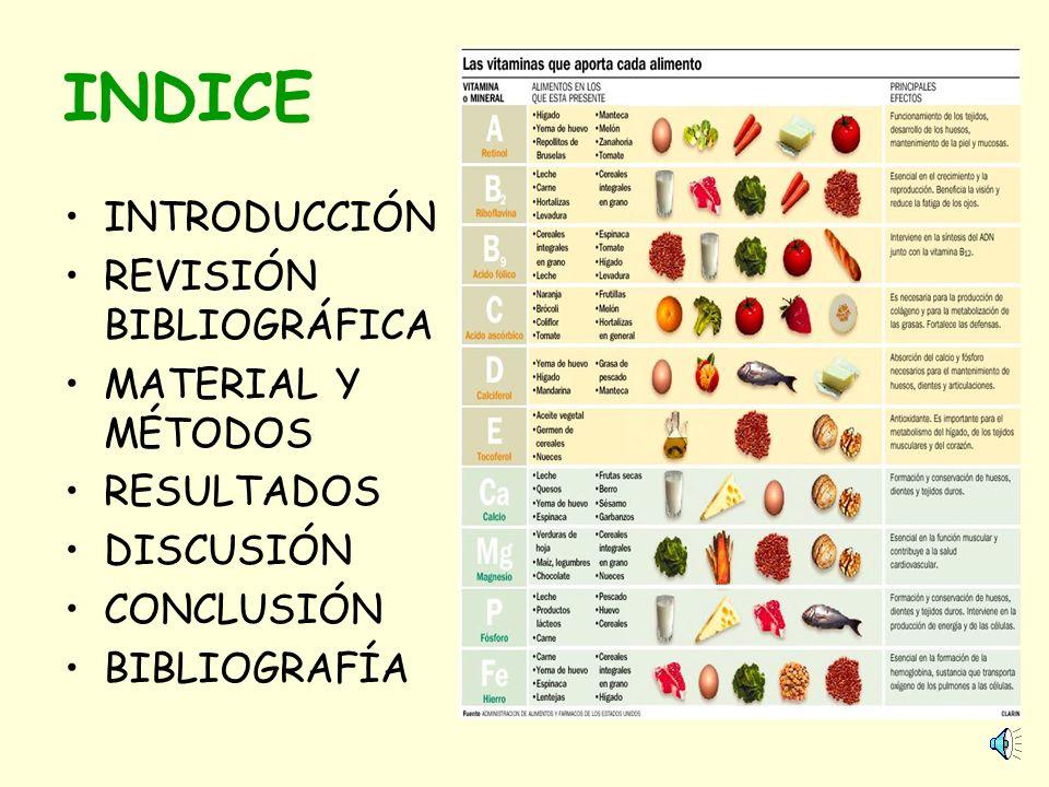 VARIACIONES EN LA COMPOSICIÓN DE SUPLEMENTOS MULTIVITAMÍNICOS, PERMITIDOS PARA MEJORAR LA INGESTA ESTIMADA DE NUTRIENTES PARA ESTUDIOS EPIDEMIOLÓGICOS