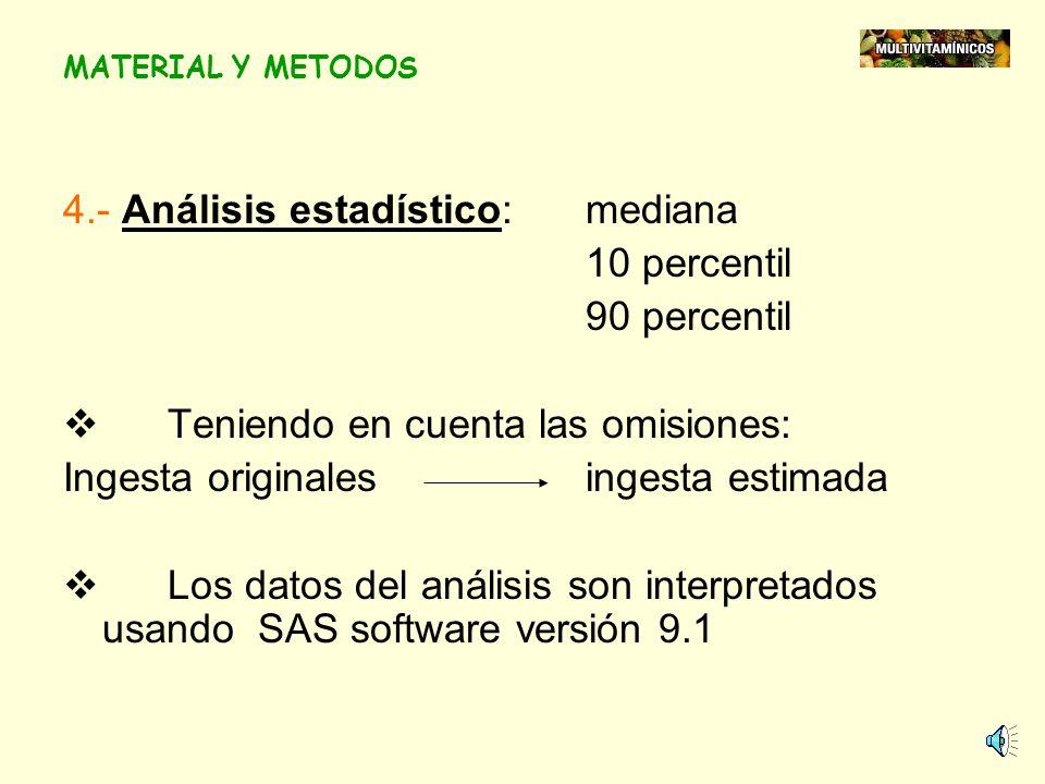 MATERIAL Y METODOS 3.- Cálculo del perfil de los nutrientes omitidos: - Omisión simple - Omisión múltiple Aproximación: - Frecuencia de cada suplement