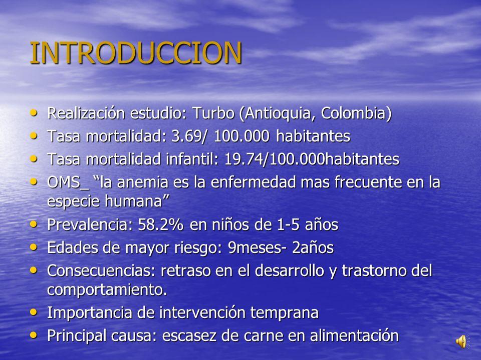 INTRODUCCION Realización estudio: Turbo (Antioquia, Colombia) Realización estudio: Turbo (Antioquia, Colombia) Tasa mortalidad: 3.69/ 100.000 habitantes Tasa mortalidad: 3.69/ 100.000 habitantes Tasa mortalidad infantil: 19.74/100.000habitantes Tasa mortalidad infantil: 19.74/100.000habitantes OMS_ la anemia es la enfermedad mas frecuente en la especie humana OMS_ la anemia es la enfermedad mas frecuente en la especie humana Prevalencia: 58.2% en niños de 1-5 años Prevalencia: 58.2% en niños de 1-5 años Edades de mayor riesgo: 9meses- 2años Edades de mayor riesgo: 9meses- 2años Consecuencias: retraso en el desarrollo y trastorno del comportamiento.