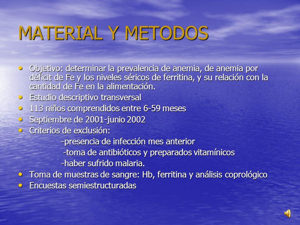 MATERIAL Y METODOS Objetivo: determinar la prevalencia de anemia, de anemia por déficit de Fe y los niveles séricos de ferritina, y su relación con la cantidad de Fe en la alimentación.