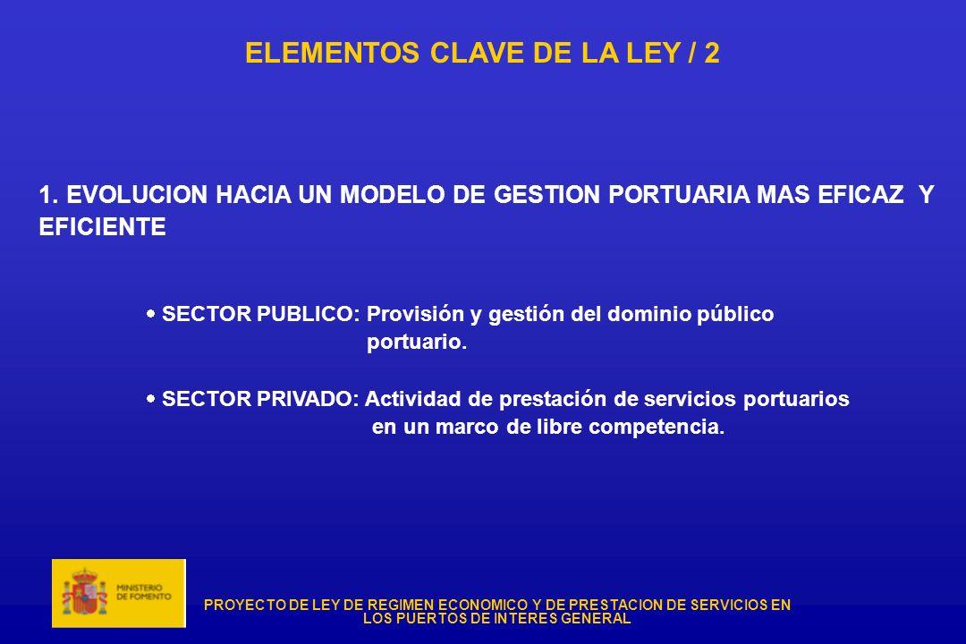PROYECTO DE LEY DE REGIMEN ECONOMICO Y DE PRESTACION DE SERVICIOS EN LOS PUERTOS DE INTERES GENERAL ELEMENTOS CLAVE DE LA LEY / 3 2.