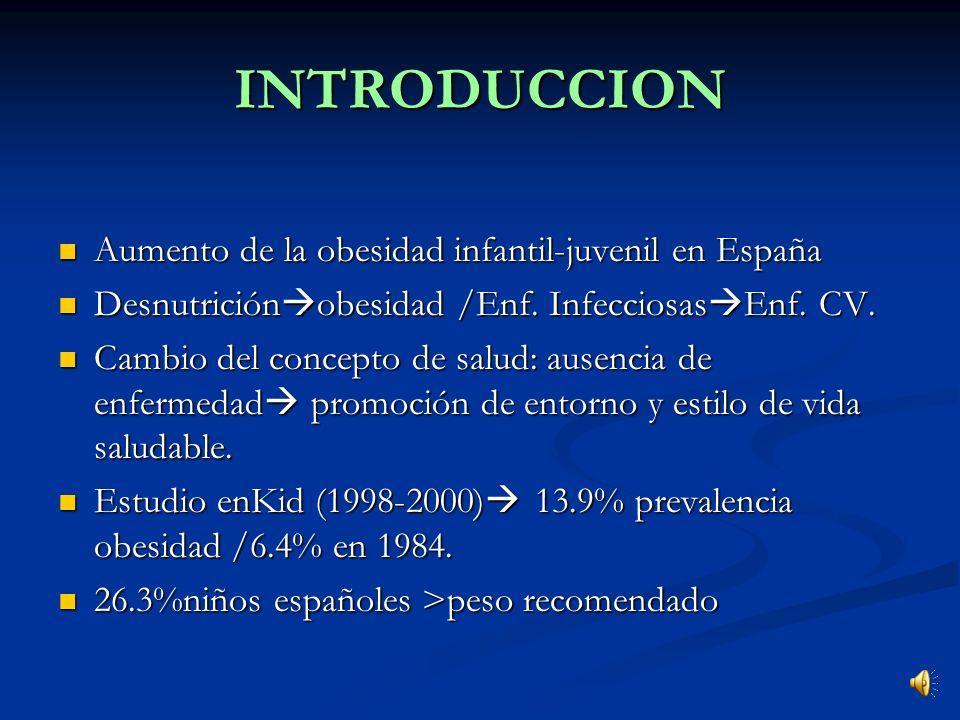 INDICE Introducción Introducción Revisión bibliográfica Revisión bibliográfica Material y métodos usados Material y métodos usados Resultados Resultad
