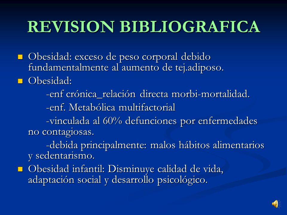 INTRODUCCION Aumento de la obesidad infantil-juvenil en España Aumento de la obesidad infantil-juvenil en España Desnutrición obesidad /Enf. Infeccios