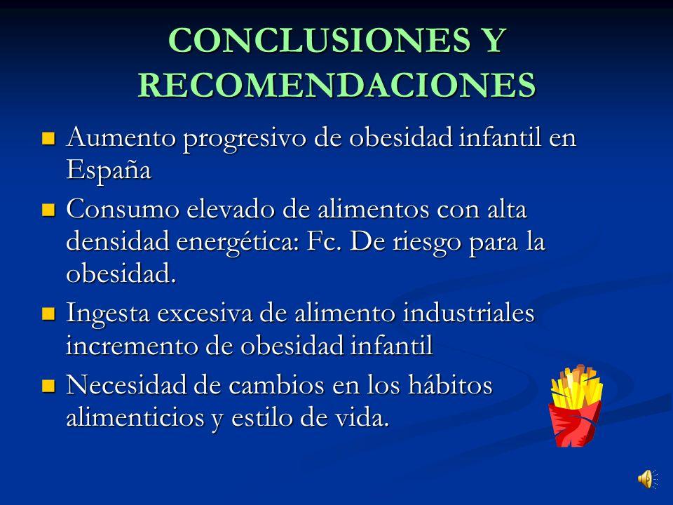 DISCURSION Obesidad población española infantil-juvenil _ especial atención: Obesidad población española infantil-juvenil _ especial atención: -Fc. Qu