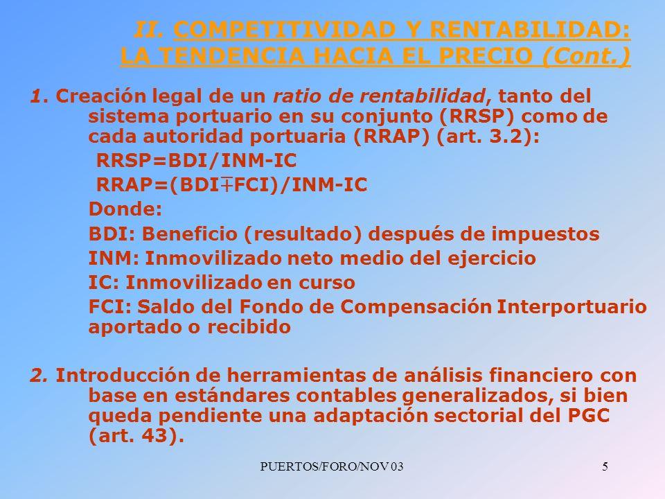 PUERTOS/FORO/NOV 035 II. COMPETITIVIDAD Y RENTABILIDAD: LA TENDENCIA HACIA EL PRECIO (Cont.) 1.