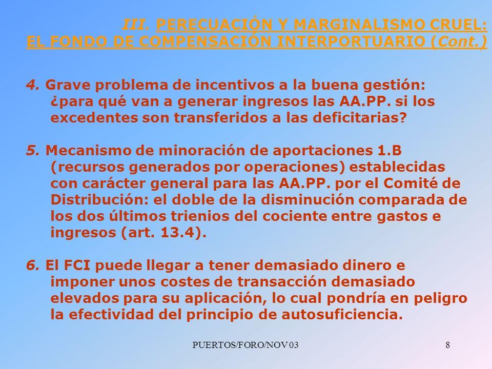 PUERTOS/FORO/NOV 038 III.