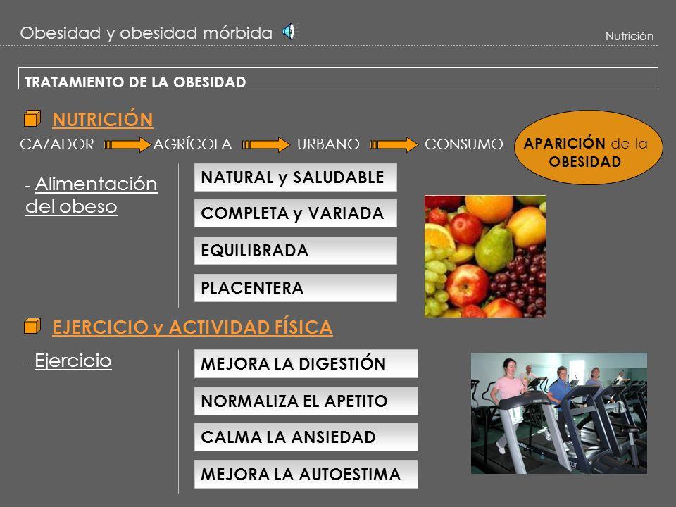 Obesidad y obesidad mórbida Nutrición RIESGOS ASOCIADOS B) Complicaciones psicológicas y sociales C) Complicaciones físicas y económicas AISLAMIENTO y