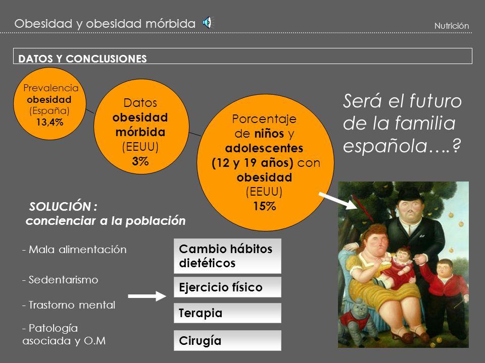 Obesidad y obesidad mórbida Nutrición TRATAMIENTO DE O. MÓRBIDA Y OBESIDAD CON PATOLOGÍA ASOCIADA - Fotografías de antes y después de la operación