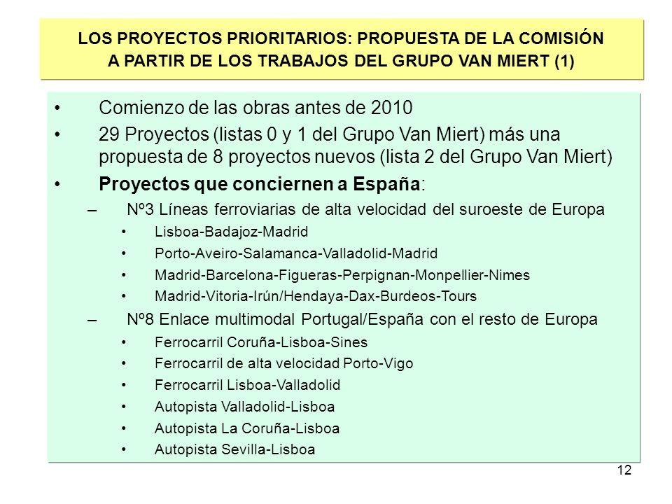 12 LOS PROYECTOS PRIORITARIOS: PROPUESTA DE LA COMISIÓN A PARTIR DE LOS TRABAJOS DEL GRUPO VAN MIERT (1) Comienzo de las obras antes de 2010 29 Proyec