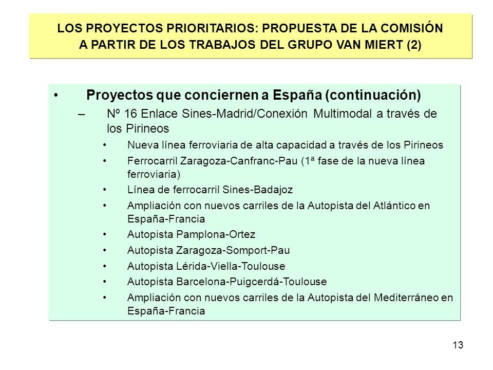 13 Proyectos que conciernen a España (continuación) –Nº 16 Enlace Sines-Madrid/Conexión Multimodal a través de los Pirineos Nueva línea ferroviaria de