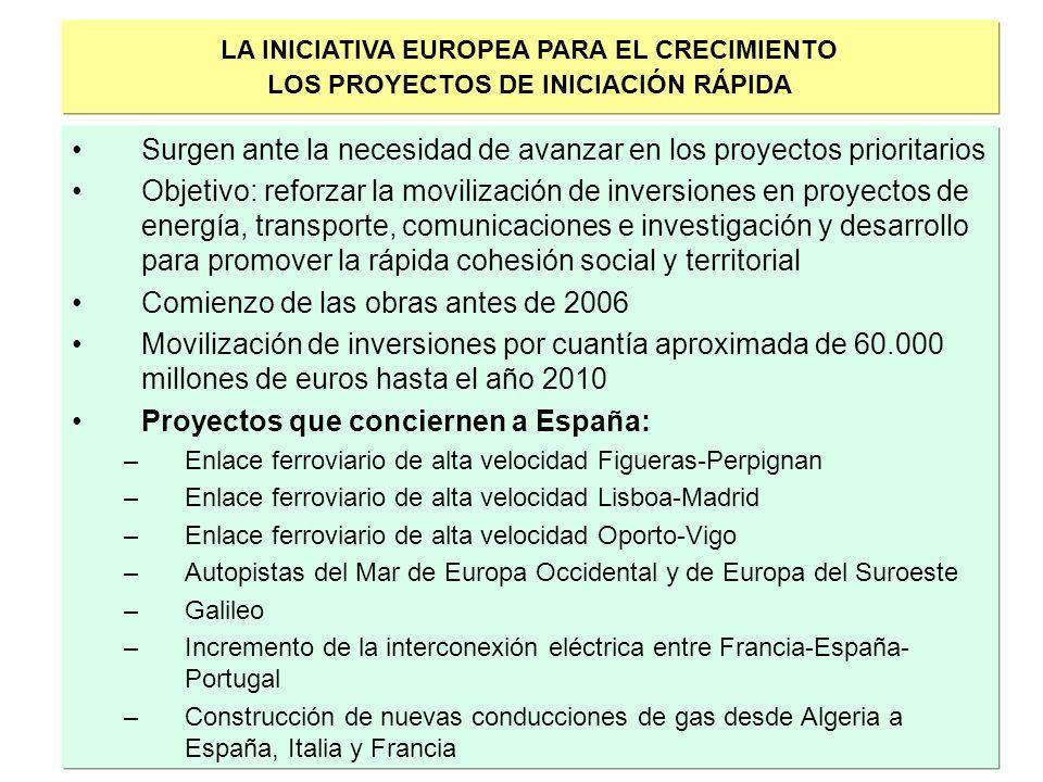 16 LA INICIATIVA EUROPEA PARA EL CRECIMIENTO LOS PROYECTOS DE INICIACIÓN RÁPIDA Surgen ante la necesidad de avanzar en los proyectos prioritarios Obje