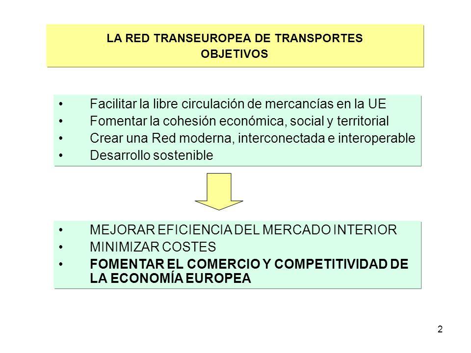 3 LA RED TRANSEUROPEA DE TRANSPORTES LAS CIFRAS ACTUALES 75.200 km de carreteras 78.000 km de ferrocarril 330 aeropuertos 270 puertos marítimos internacionales 210 puertos interiores Sistemas de gestión del tráfico, de navegación y de información a los usuarios La Unión Europea Transporte de mercancías España-UE TOTAL 112,8 Millones de t –Transporte terrestre: 59,6 Mt –Transporte marítimo: 53,2 Mt