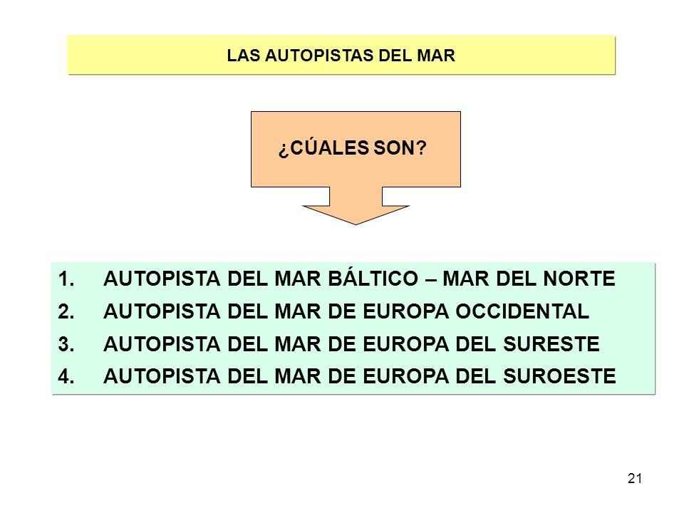 21 LAS AUTOPISTAS DEL MAR ¿CÚALES SON? 1.AUTOPISTA DEL MAR BÁLTICO – MAR DEL NORTE 2.AUTOPISTA DEL MAR DE EUROPA OCCIDENTAL 3.AUTOPISTA DEL MAR DE EUR