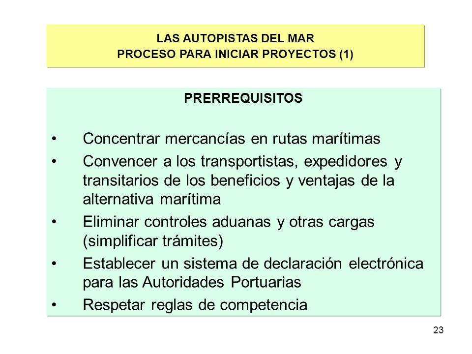 23 LAS AUTOPISTAS DEL MAR PROCESO PARA INICIAR PROYECTOS (1) PRERREQUISITOS Concentrar mercancías en rutas marítimas Convencer a los transportistas, e