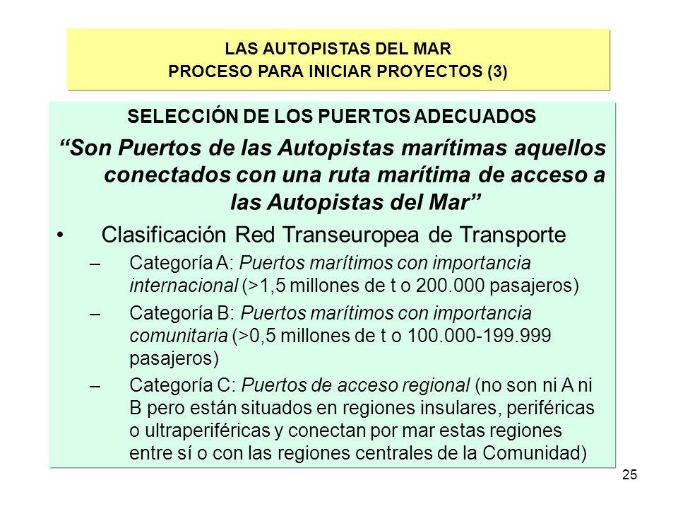 25 LAS AUTOPISTAS DEL MAR PROCESO PARA INICIAR PROYECTOS (3) SELECCIÓN DE LOS PUERTOS ADECUADOS Son Puertos de las Autopistas marítimas aquellos conec