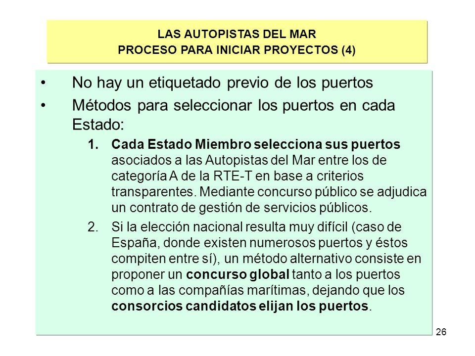 26 LAS AUTOPISTAS DEL MAR PROCESO PARA INICIAR PROYECTOS (4) No hay un etiquetado previo de los puertos Métodos para seleccionar los puertos en cada E