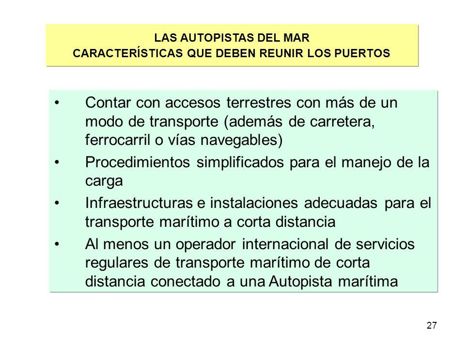 27 LAS AUTOPISTAS DEL MAR CARACTERÍSTICAS QUE DEBEN REUNIR LOS PUERTOS Contar con accesos terrestres con más de un modo de transporte (además de carre