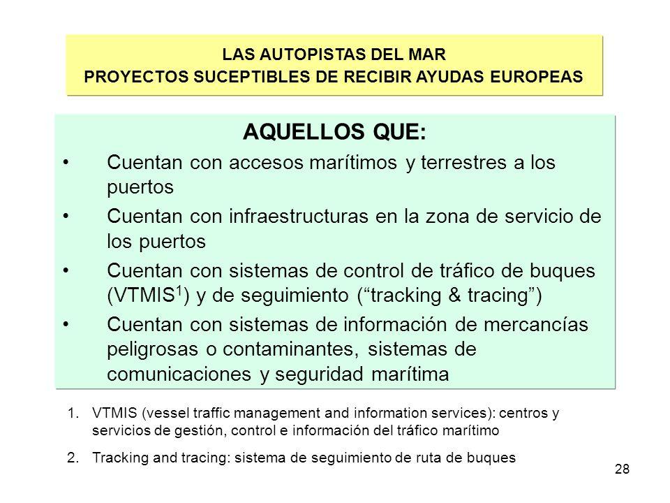 28 LAS AUTOPISTAS DEL MAR PROYECTOS SUCEPTIBLES DE RECIBIR AYUDAS EUROPEAS AQUELLOS QUE: Cuentan con accesos marítimos y terrestres a los puertos Cuen