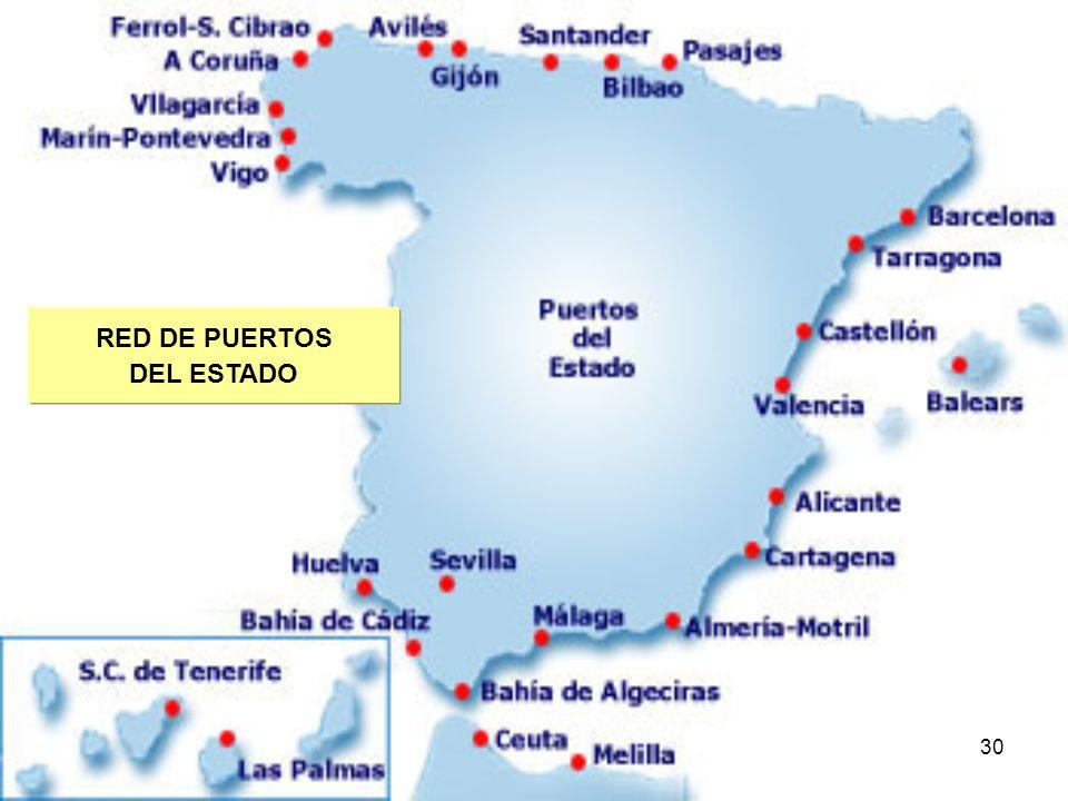30 RED DE PUERTOS DEL ESTADO