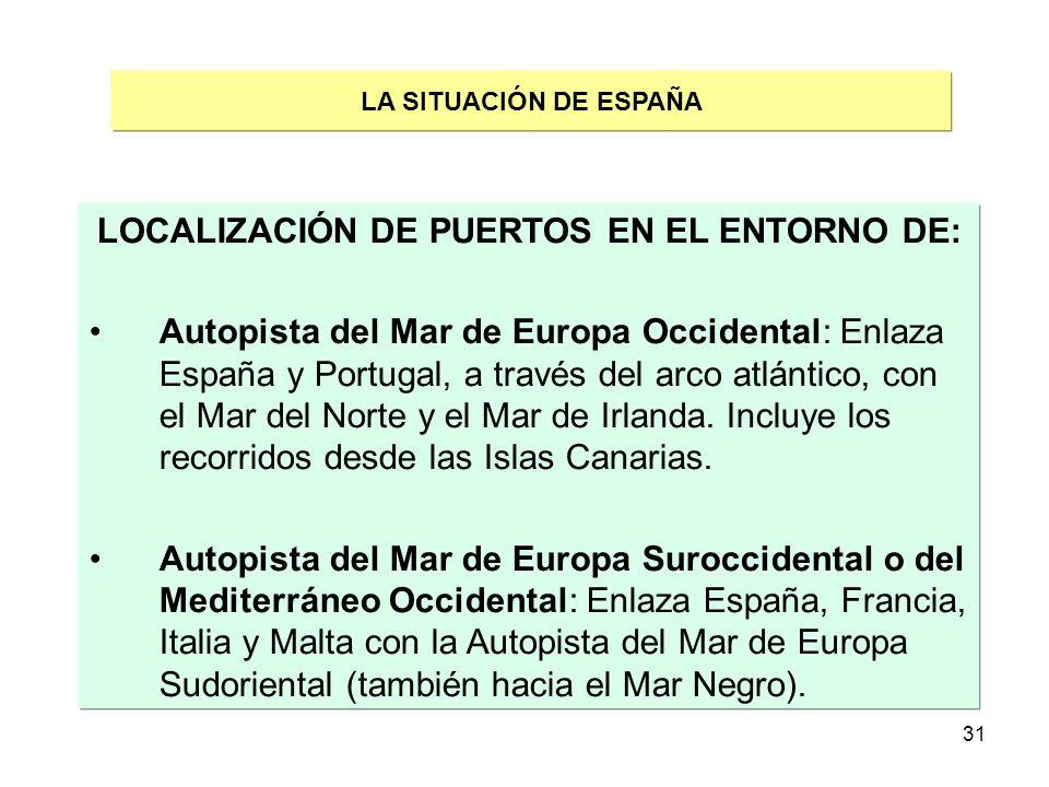 31 LA SITUACIÓN DE ESPAÑA LOCALIZACIÓN DE PUERTOS EN EL ENTORNO DE: Autopista del Mar de Europa Occidental: Enlaza España y Portugal, a través del arc