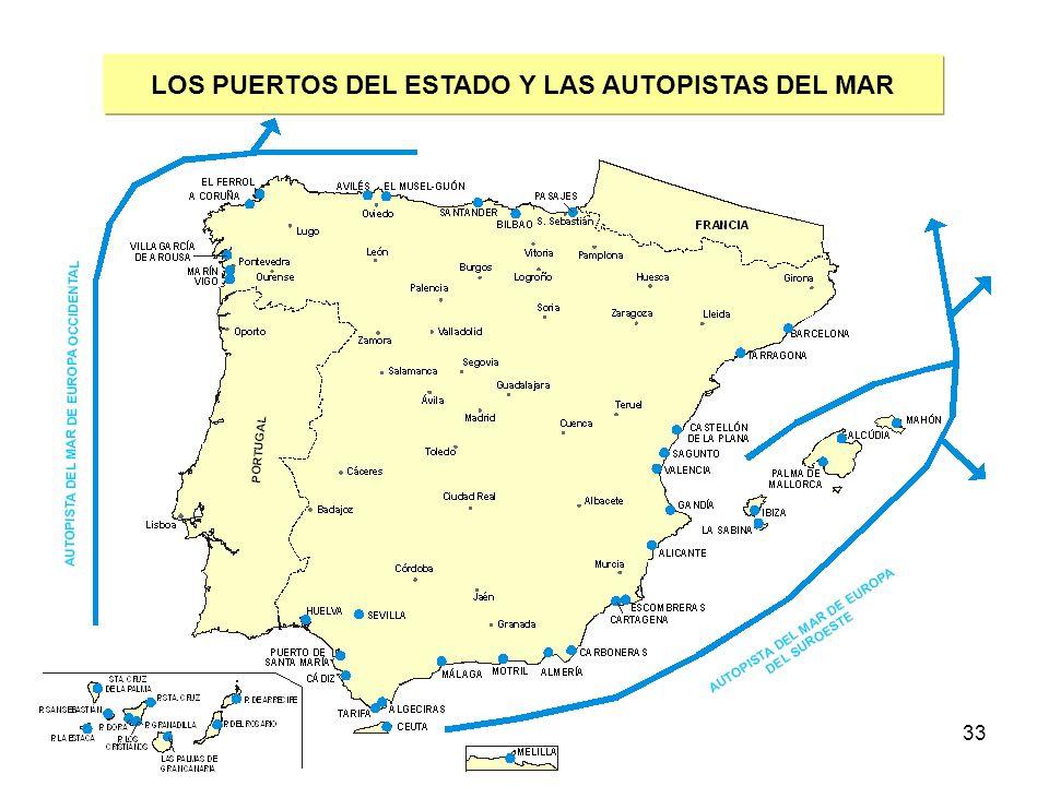 33 LOS PUERTOS DEL ESTADO Y LAS AUTOPISTAS DEL MAR