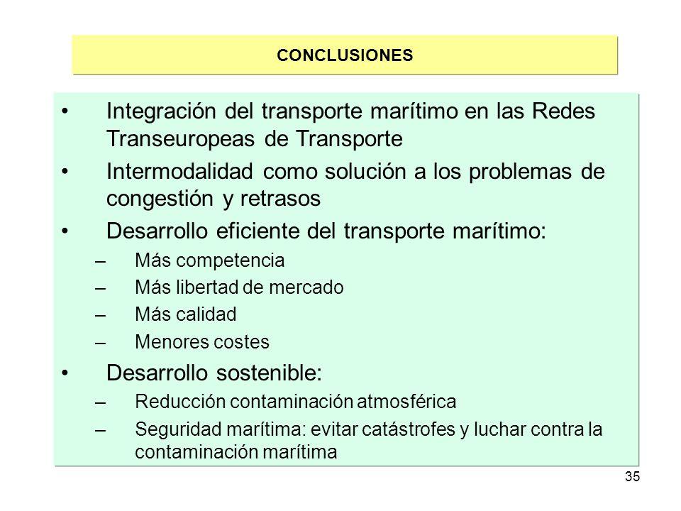 35 CONCLUSIONES Integración del transporte marítimo en las Redes Transeuropeas de Transporte Intermodalidad como solución a los problemas de congestió