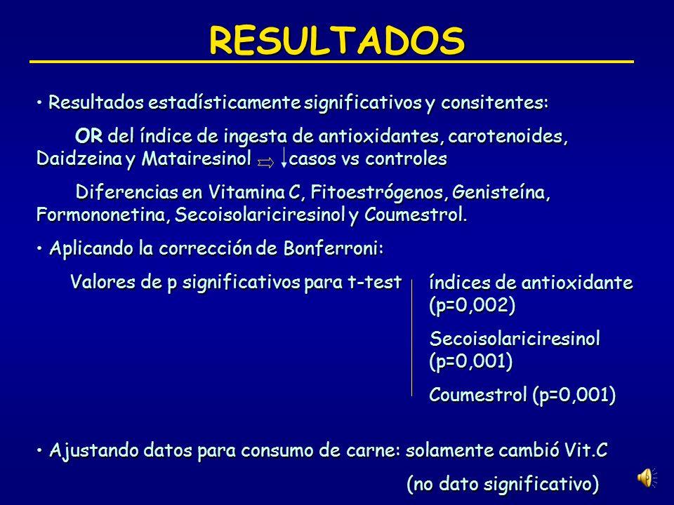 RESULTADOS CASOSCONTROLES Nº sujetos elegidos 11101284 Participación80%65% Nº de participantes 802846 Valores p basados en nivel de significación del