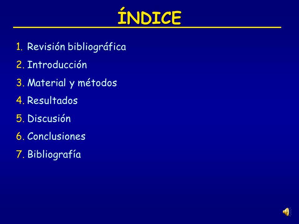 ÍNDICE 1.1.Revisión bibliográfica 2. 2.Introducción 3.