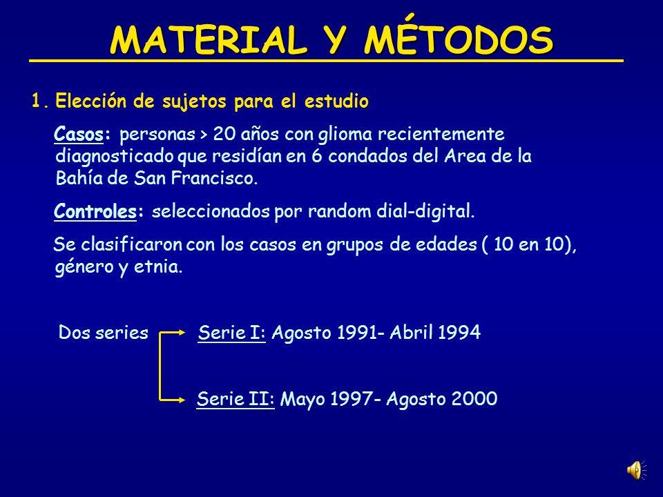 MATERIAL Y MÉTODOS 1.