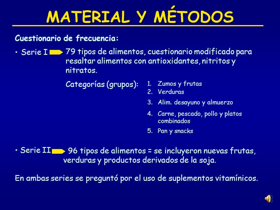 MATERIAL Y MÉTODOS Cuestionario de frecuencia: Serie I Serie II En ambas series se preguntó por el uso de suplementos vitamínicos.