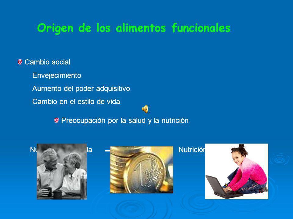 ALIMENTOS FUNCIONALES: LÁCTEOS ENRIQUECIDOS ¿Se pueden considerar medicamentos? BEATRIZ CANO MARTINEZ