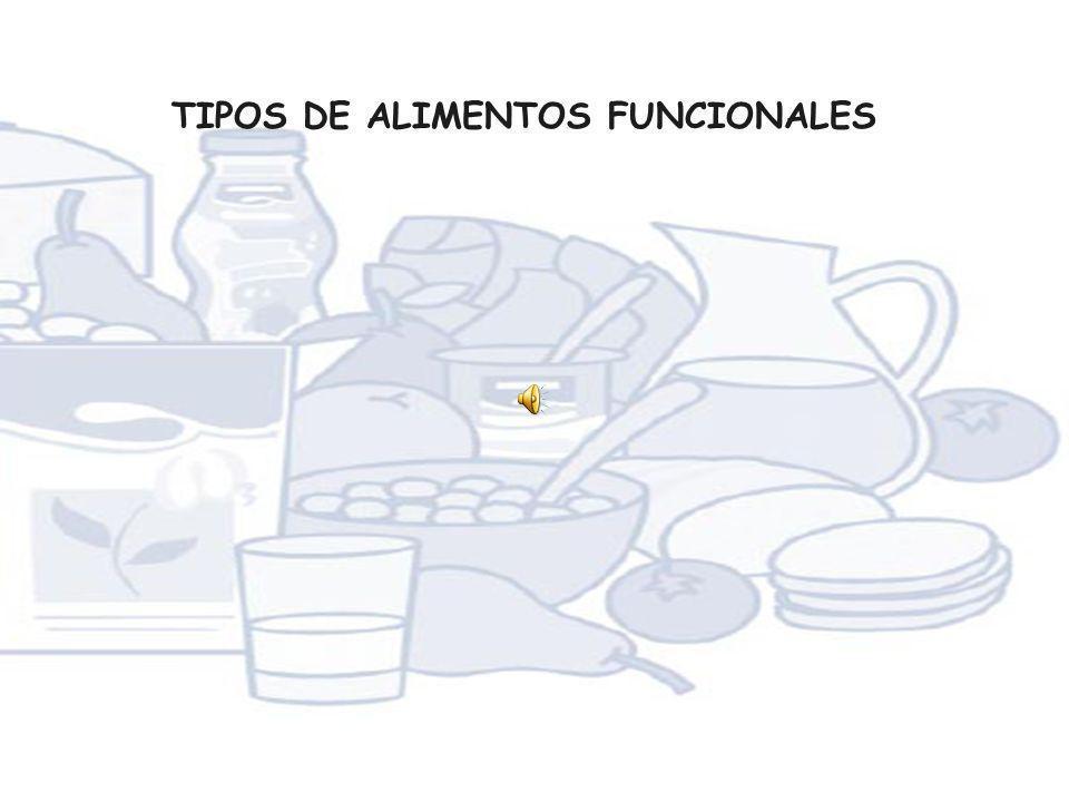 Concepto de Alimento funcional -Alimento parte de una dieta normal - componente de origen natural que regula procesos biológicos Alimento tradicional