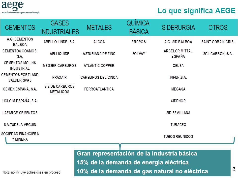 24 El viento ya es clave, pero como energía, no como potencia garantizada La apuesta española por el viento empieza a dar resultados palpables, pero…
